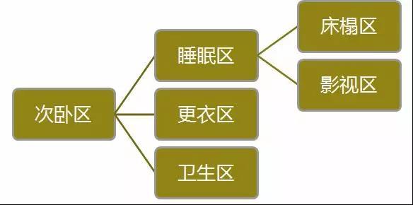 http://img.zhux2.com/editor1552292750303134.jpg