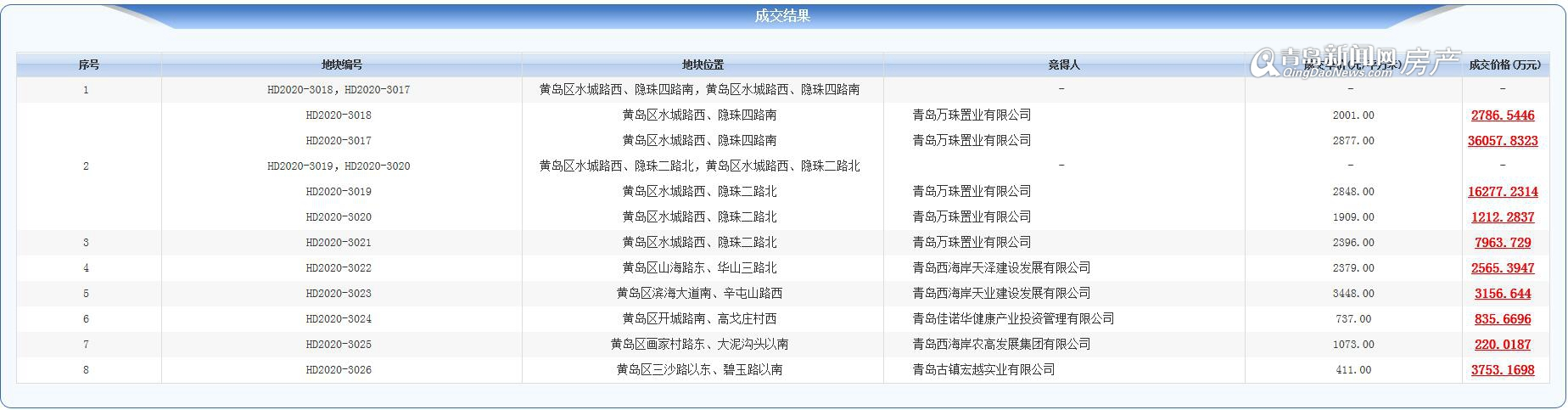 http://img.zhux2.com/editor1585112922727319.jpg