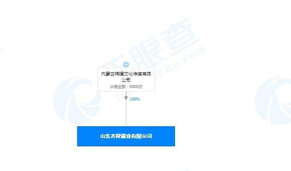http://img.zhux2.com/editor1594132573889110.jpg